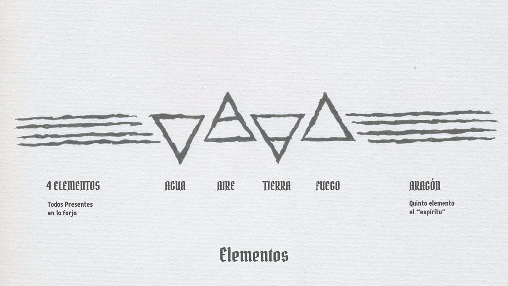 Lurte V | Compañía Almogávar | Bocetos 10 elementos